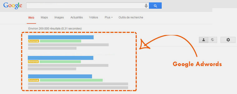 referencement payant adwords